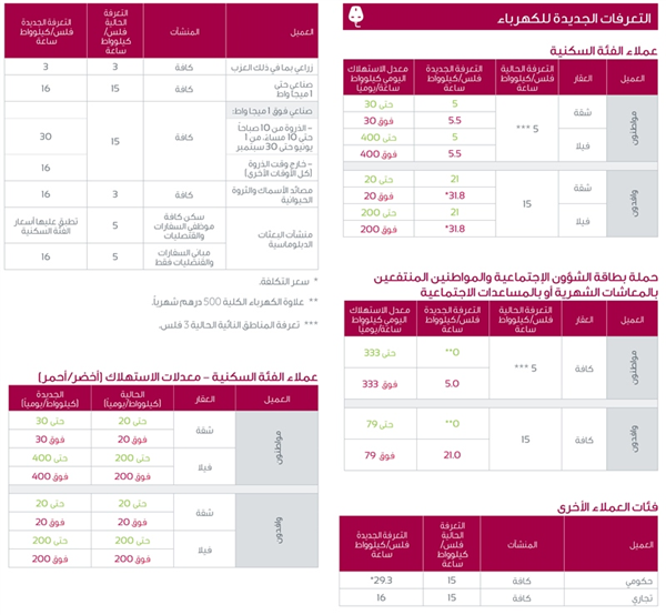 hr al ain distribution strategy For information regarding nmc healthcare's senior management, please directing corporate strategy and mergers nirman spearheads nmc's distribution.